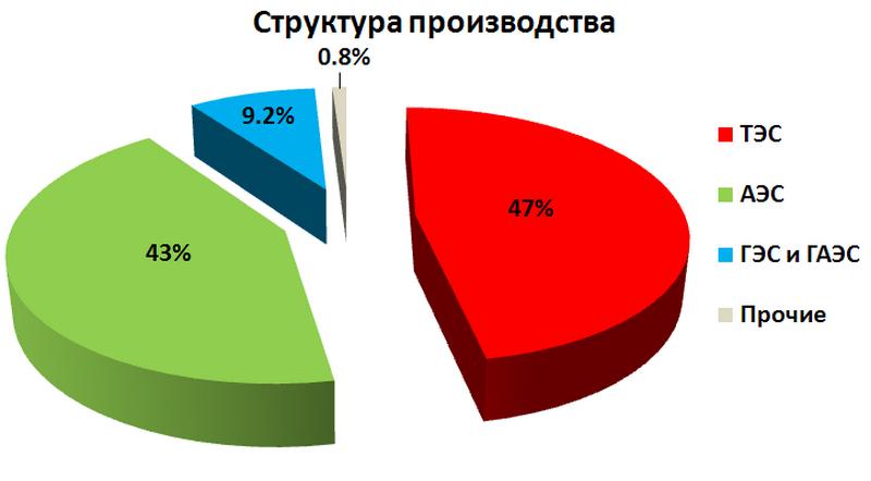 atomnaya_yenergetika_ukrainy1